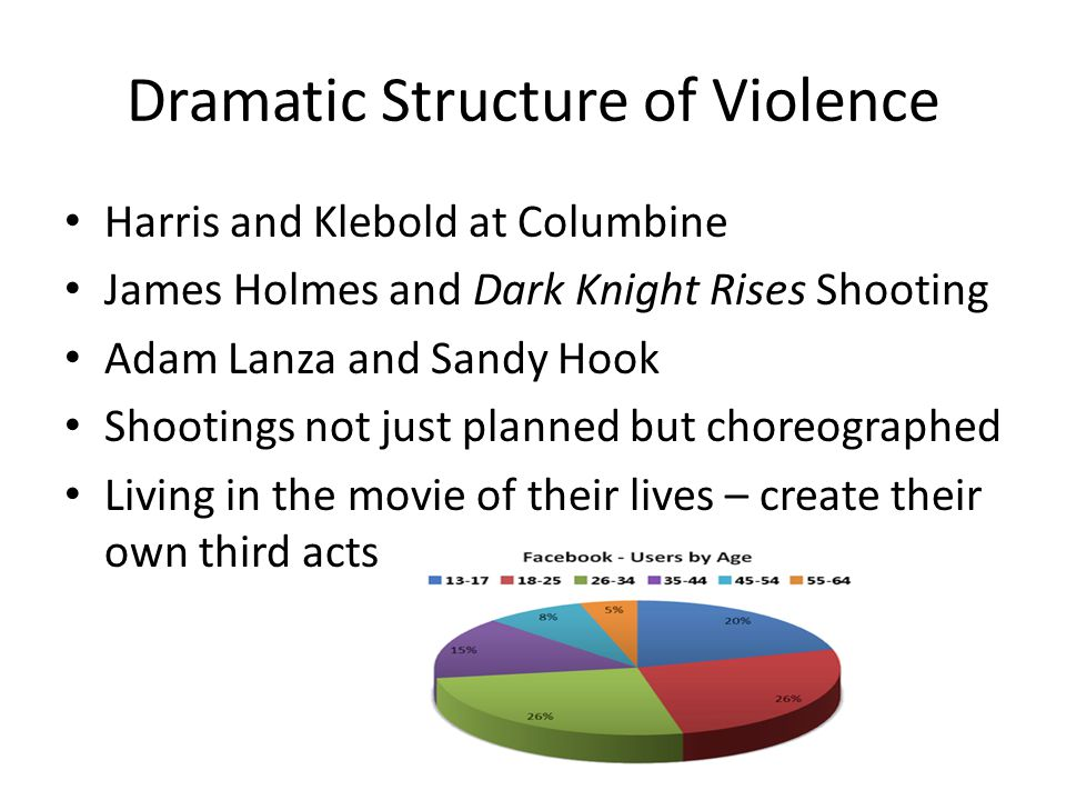 Dramatic Structure of Violence Harris and Klebold at Columbine James Holmes and Dark Knight Rises Shooting Adam Lanza and Sandy Hook Shootings not just planned but choreographed Living in the movie of their lives – create their own third acts