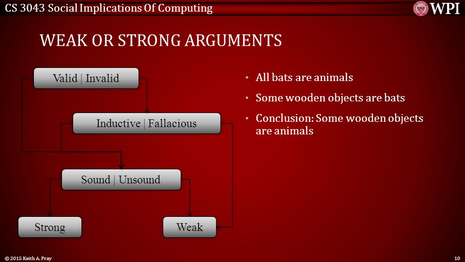 CS 3043 Social Implications Of Computing WEAK OR STRONG ARGUMENTS All bats are animals Some wooden objects are bats Conclusion: Some wooden objects ar