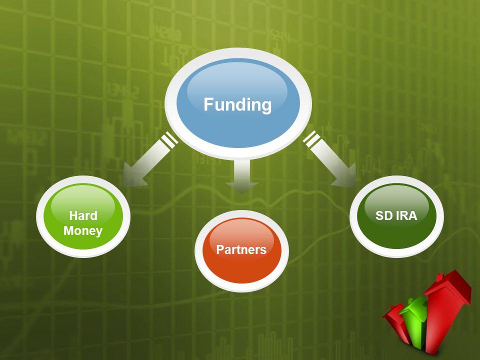 Funding Hard Money SD IRA Partners