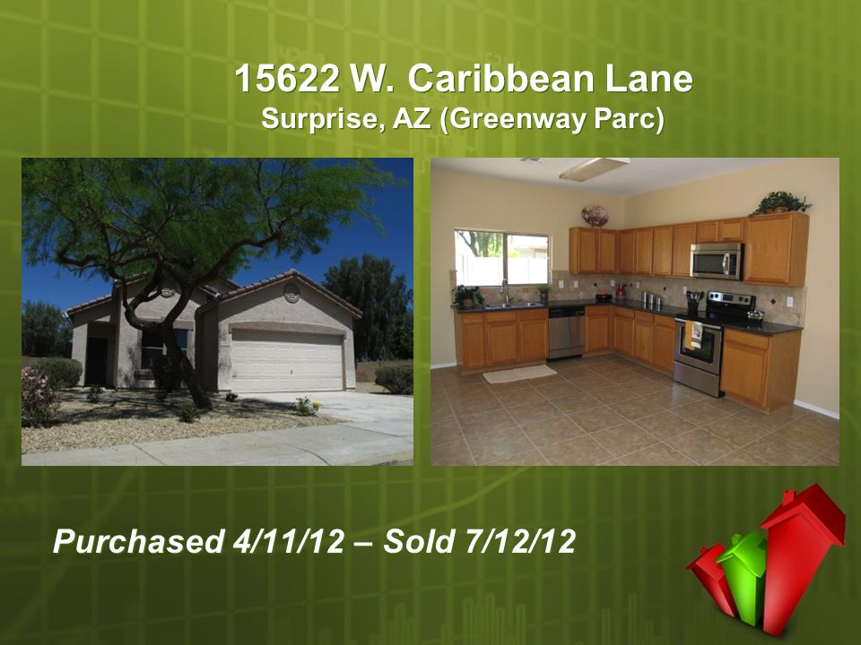 15622 W. Caribbean Lane Surprise, AZ (Greenway Parc) Purchased 4/11/12 – Sold 7/12/12