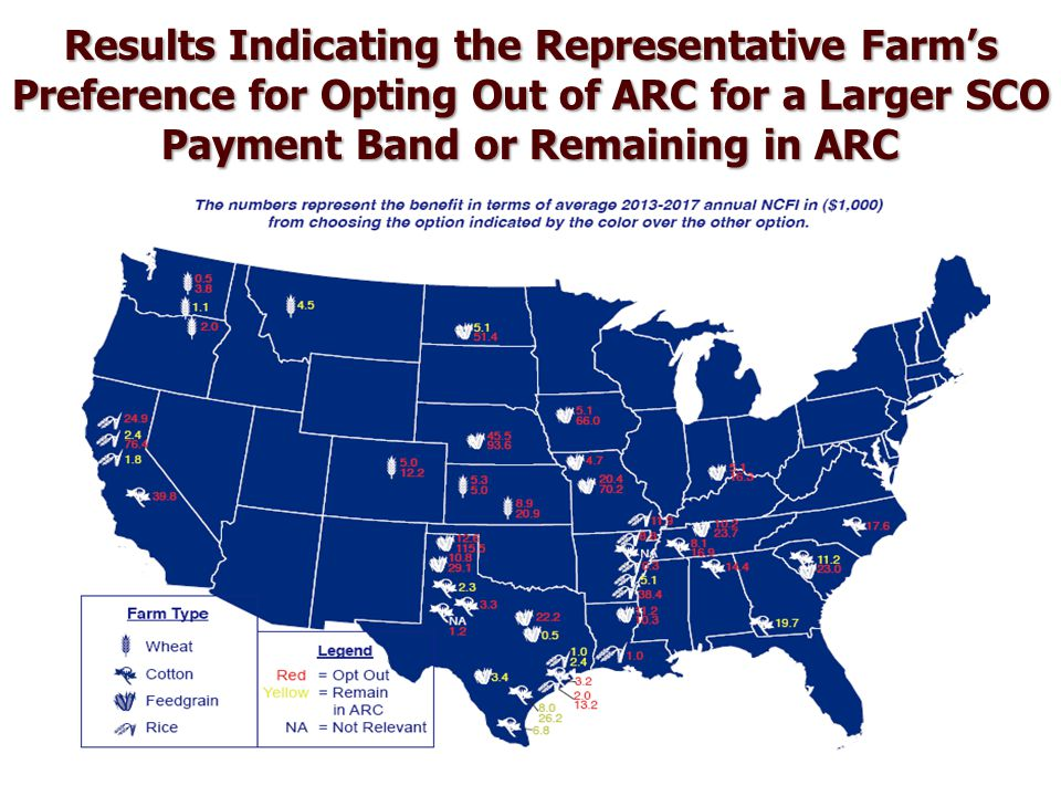 Results Indicating the Representative Farm's Preference for Opting Out of ARC for a Larger SCO Payment Band or Remaining in ARC