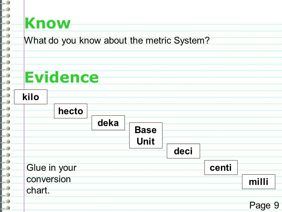Introduction to the Metric System Gaiser Life Science