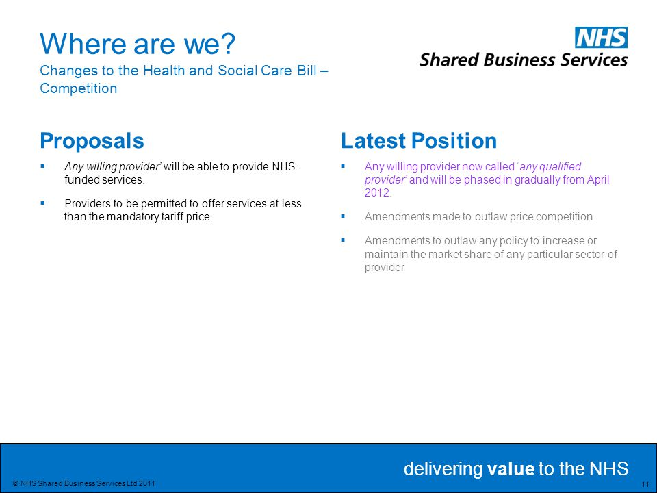 delivering value to the NHS 11 © NHS Shared Business Services Ltd 2011 Where are we.