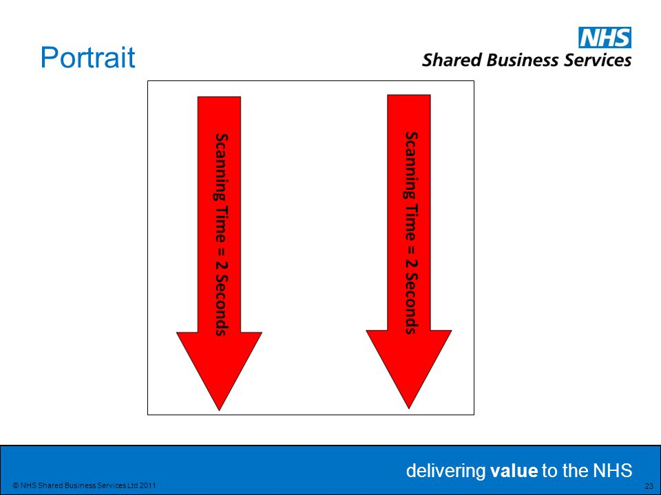 delivering value to the NHS 23 © NHS Shared Business Services Ltd 2011 Portrait