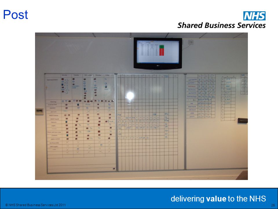 delivering value to the NHS 25 © NHS Shared Business Services Ltd 2011 Post