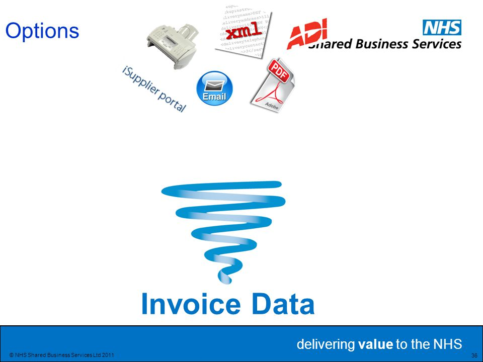 delivering value to the NHS 36 © NHS Shared Business Services Ltd 2011 Options Invoice Data