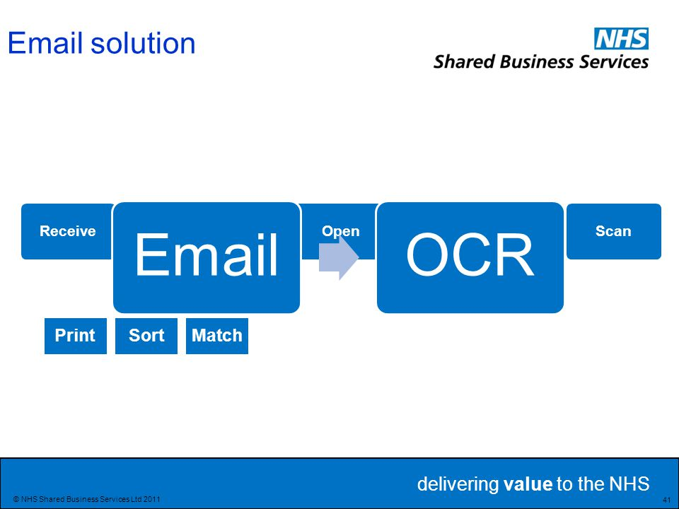 delivering value to the NHS 41 © NHS Shared Business Services Ltd 2011 ReceiveSortOpenBatchScan PrintSortMatch Email solution EmailOCR