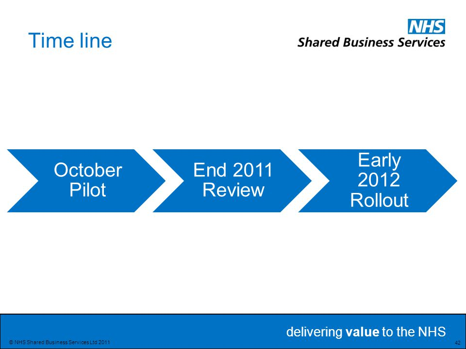 delivering value to the NHS 42 © NHS Shared Business Services Ltd 2011 Time line October Pilot End 2011 Review Early 2012 Rollout