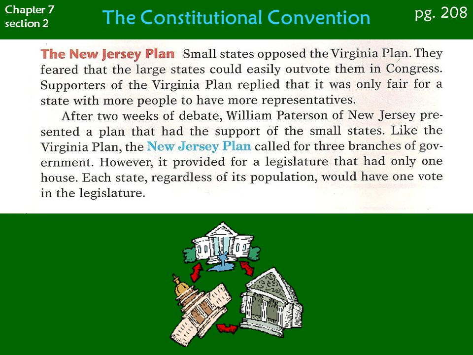 Chapter 7 section 2 pg. 208 The Constitutional Convention