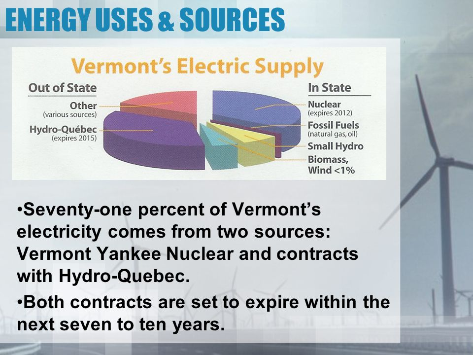 ENERGY USES & SOURCES Seventy-one percent of Vermont's electricity comes from two sources: Vermont Yankee Nuclear and contracts with Hydro-Quebec.