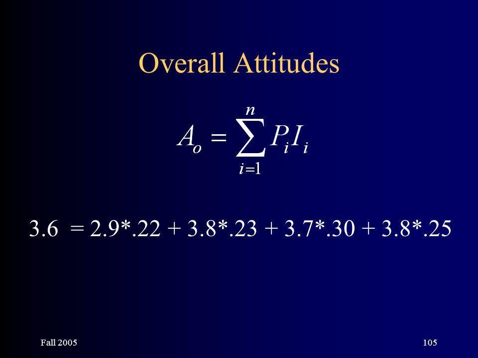 Fall 2005105 Overall Attitudes 3.6 = 2.9*.22 + 3.8*.23 + 3.7*.30 + 3.8*.25