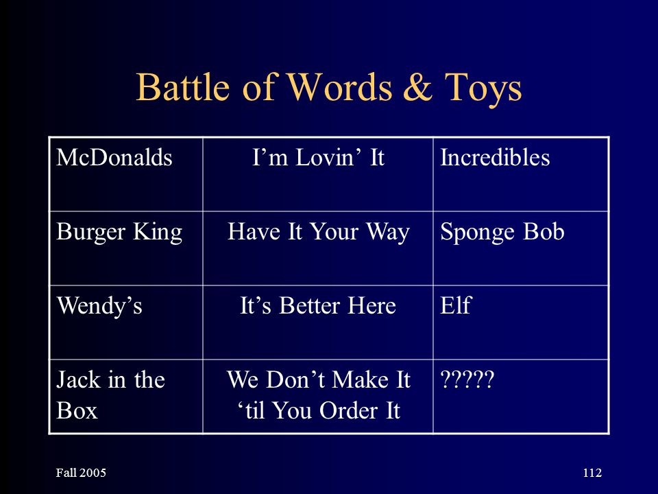 Fall 2005112 Battle of Words & Toys McDonaldsI'm Lovin' ItIncredibles Burger KingHave It Your WaySponge Bob Wendy'sIt's Better HereElf Jack in the Box