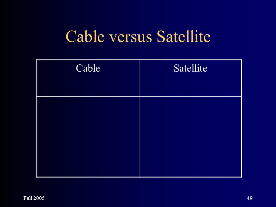 Fall 200549 Cable versus Satellite CableSatellite