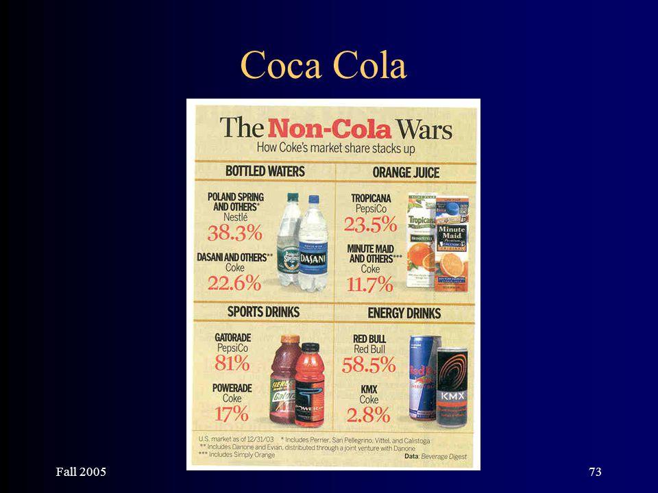 Fall 200573 Coca Cola