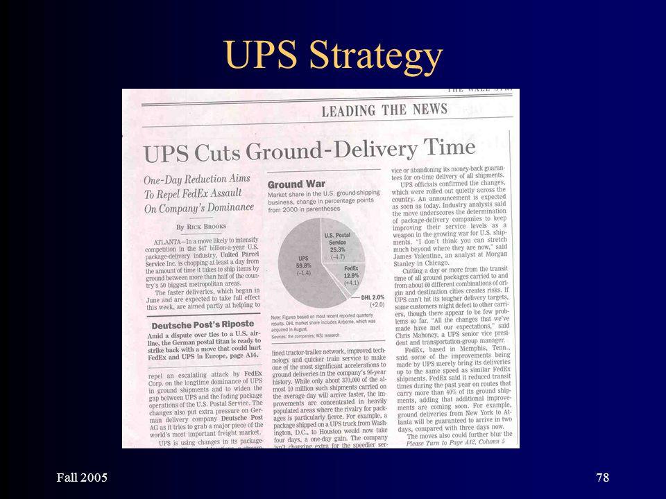 Fall 200578 UPS Strategy