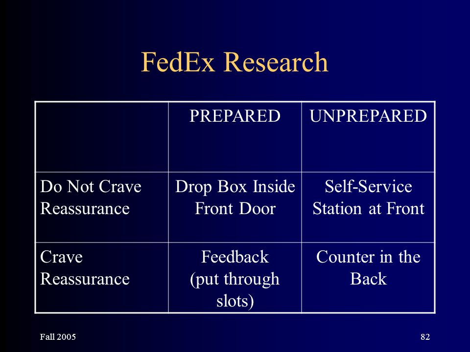 Fall 200582 FedEx Research PREPAREDUNPREPARED Do Not Crave Reassurance Drop Box Inside Front Door Self-Service Station at Front Crave Reassurance Feed