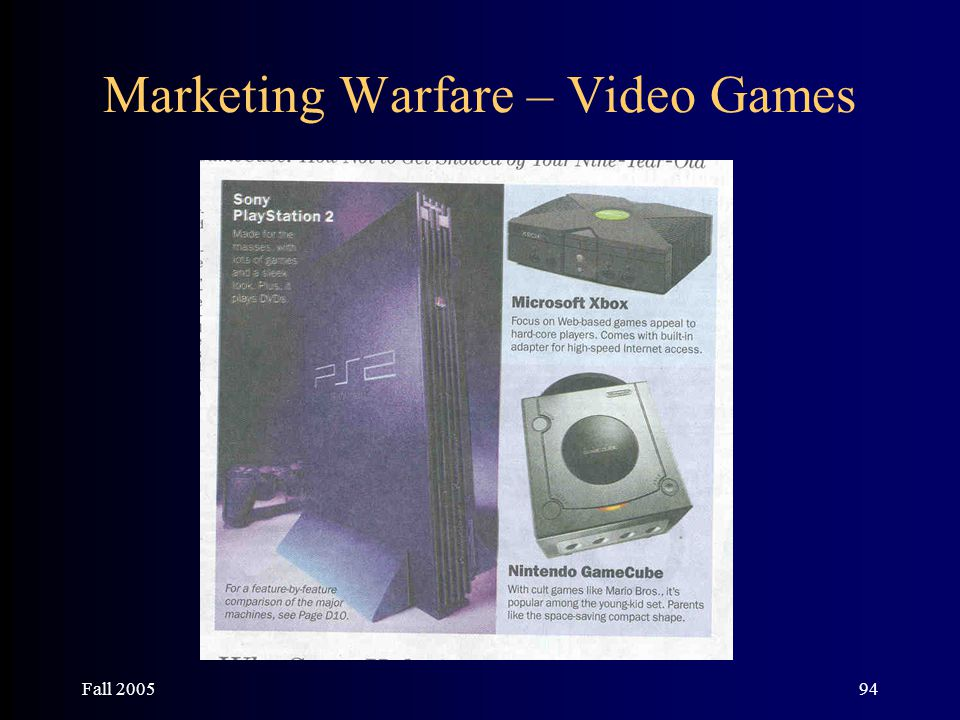 Fall 200594 Marketing Warfare – Video Games