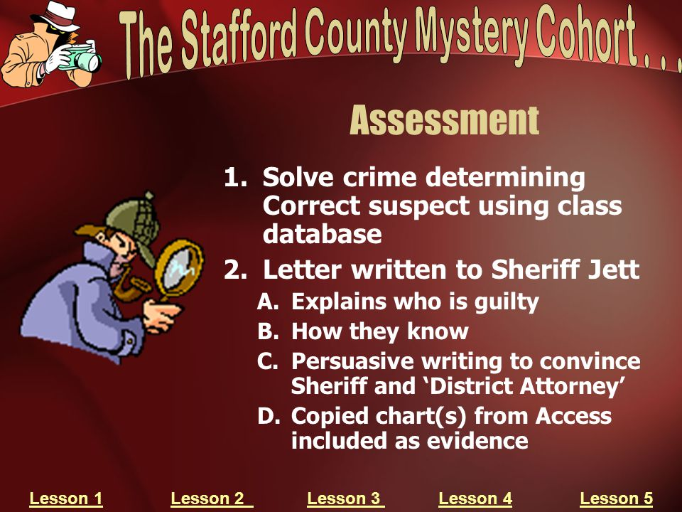 Assessment 1.Solve crime determining Correct suspect using class database 2.Letter written to Sheriff Jett A.Explains who is guilty B.How they know C.Persuasive writing to convince Sheriff and 'District Attorney' D.Copied chart(s) from Access included as evidence Lesson 1Lesson 1 Lesson 2 Lesson 3 Lesson 4 Lesson 5Lesson 2 Lesson 3 Lesson 4Lesson 5