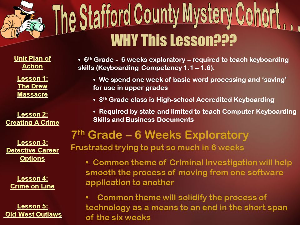 WHY This Lesson??? 6 th Grade - 6 weeks exploratory – required to teach keyboarding skills (Keyboarding Competency 1.1 – 1.6). We spend one week of ba