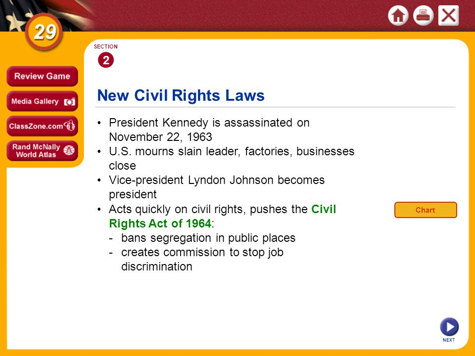New Civil Rights Laws 2 SECTION President Kennedy is assassinated on November 22, 1963 Acts quickly on civil rights, pushes the Civil Rights Act of 1964: -bans segregation in public places -creates commission to stop job discrimination NEXT U.S.