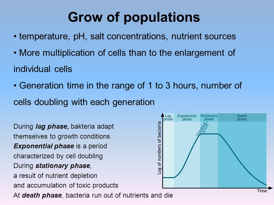 Grow of populations temperature, pH, salt concentrations, nutrient sources More multiplication of cells than to the enlargement of individual cells Ge