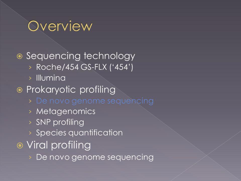 Sequencing technology › Roche/454 GS-FLX ('454') › Illumina  Prokaryotic profiling › De novo genome sequencing › Metagenomics › SNP profiling › Species quantification  Viral profiling › De novo genome sequencing