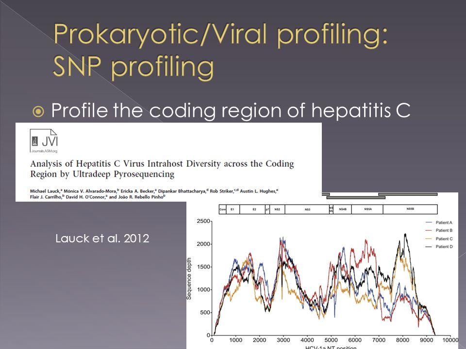  Profile the coding region of hepatitis C Lauck et al. 2012