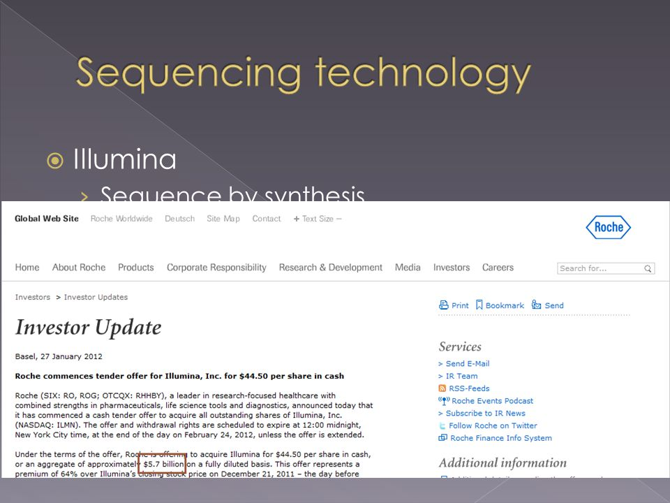  Illumina › Sequence by synthesis › Short-read sequencing: 36, 72, …, 150bp › Fixed sequencing length › 1 billion reads/run  100Gb/run (= 33 x human genome!)  Sequencing speed: 3 day – 10 days ~ length  Solid › Short-read sequencing (similar to Illumina)