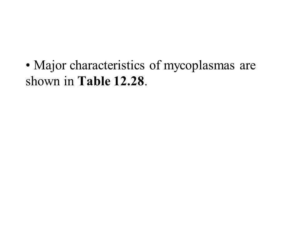 Major characteristics of mycoplasmas are shown in Table 12.28.