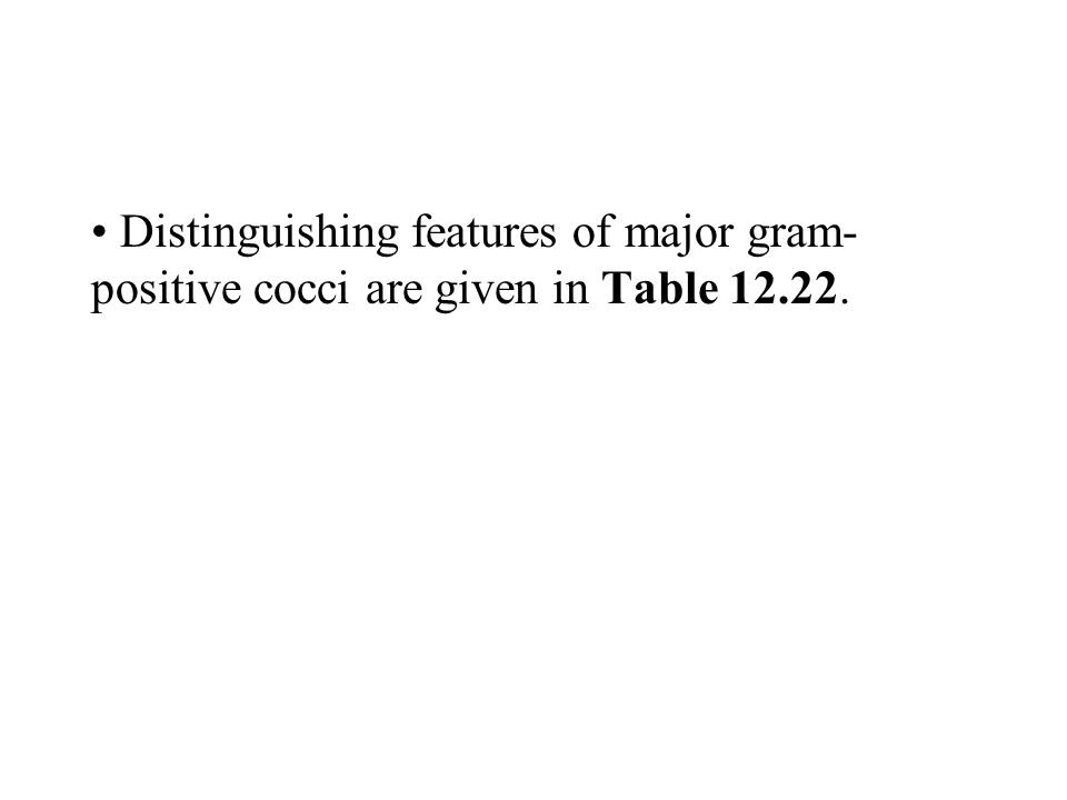 Distinguishing features of major gram- positive cocci are given in Table 12.22.