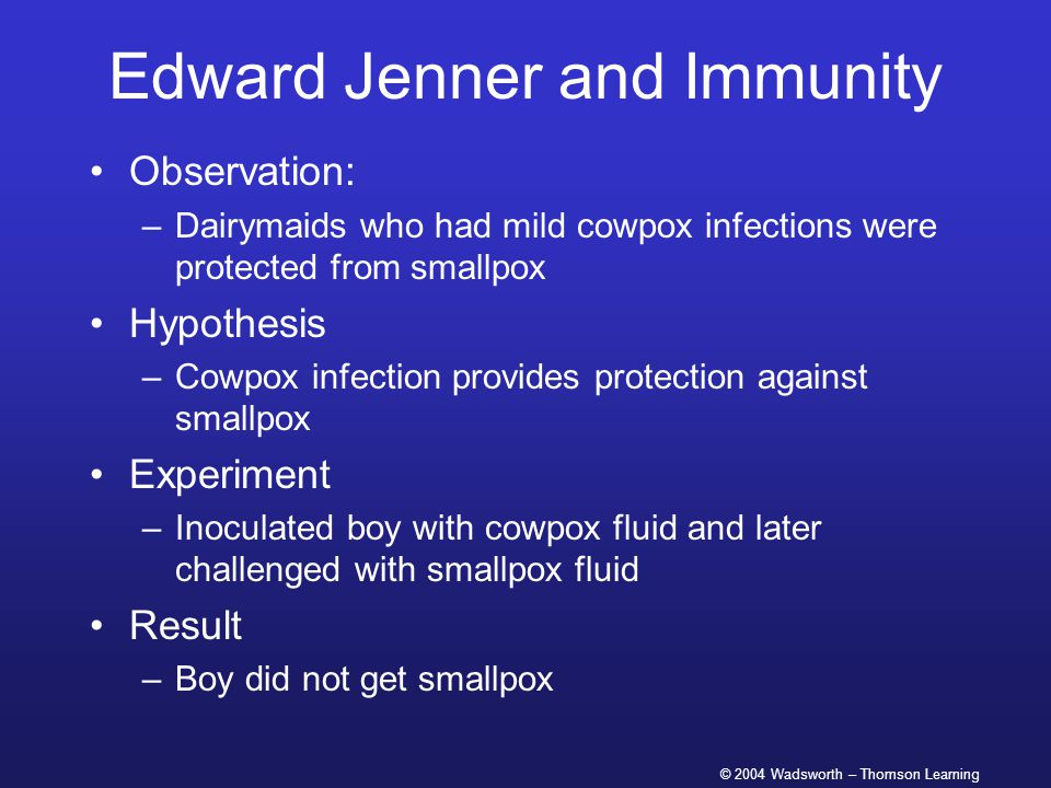 © 2004 Wadsworth – Thomson Learning Edward Jenner and Immunity Observation: –Dairymaids who had mild cowpox infections were protected from smallpox Hypothesis –Cowpox infection provides protection against smallpox Experiment –Inoculated boy with cowpox fluid and later challenged with smallpox fluid Result –Boy did not get smallpox