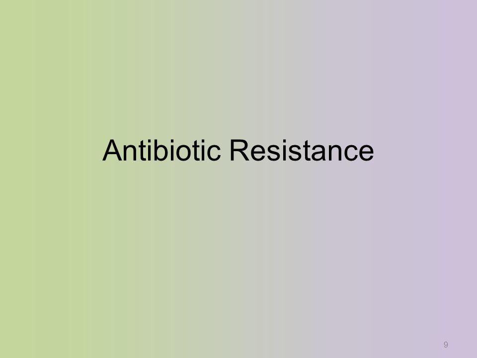 10 Antibiotic resistance: