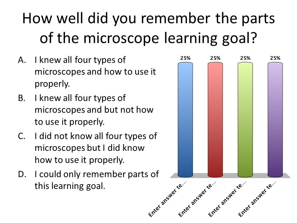 How well did you remember the parts of the microscope learning goal? A.I knew all four types of microscopes and how to use it properly. B.I knew all f