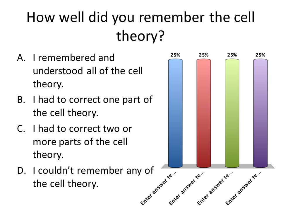 How well did you remember the cell theory. A.I remembered and understood all of the cell theory.