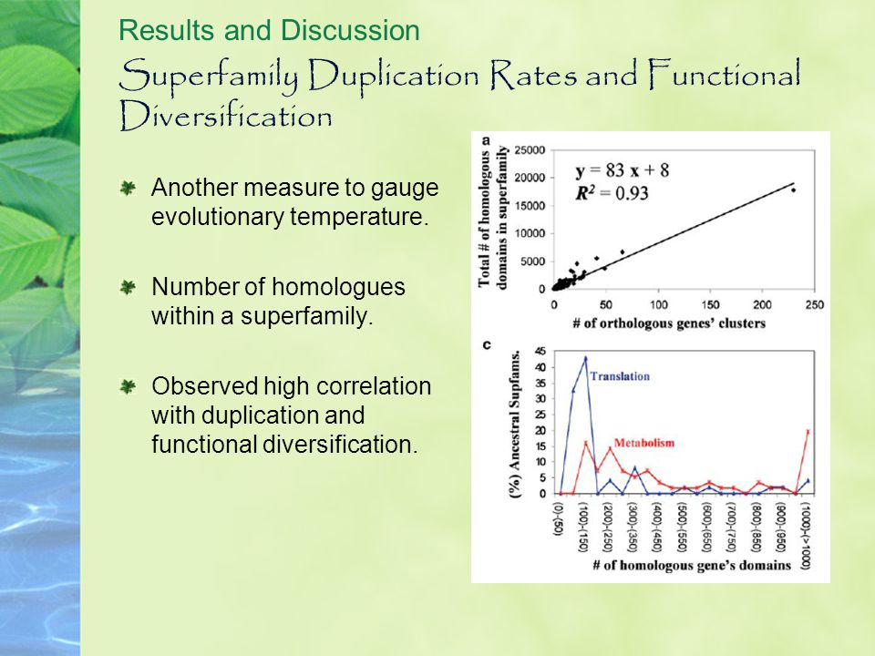 Superfamily Duplication Rates and Functional Diversification Another measure to gauge evolutionary temperature. Number of homologues within a superfam