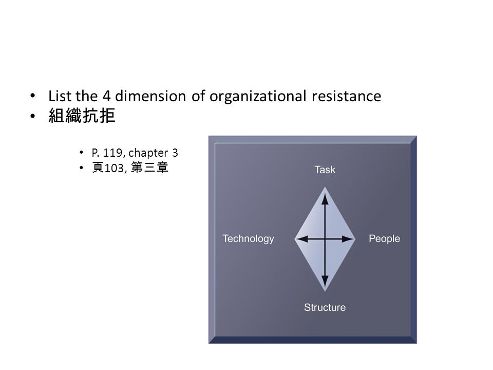 List the 4 dimension of organizational resistance 組織抗拒 P. 119, chapter 3 頁 103, 第三章