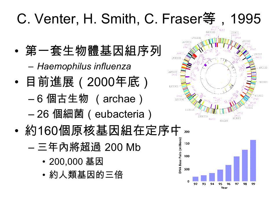 C. Venter, H. Smith, C.