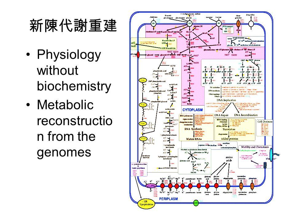 新陳代謝重建 Physiology without biochemistry Metabolic reconstructio n from the genomes