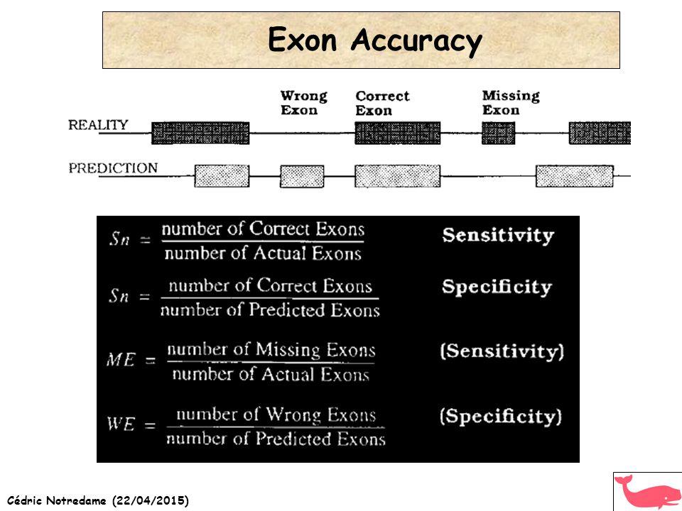 Cédric Notredame (22/04/2015) Exon Accuracy
