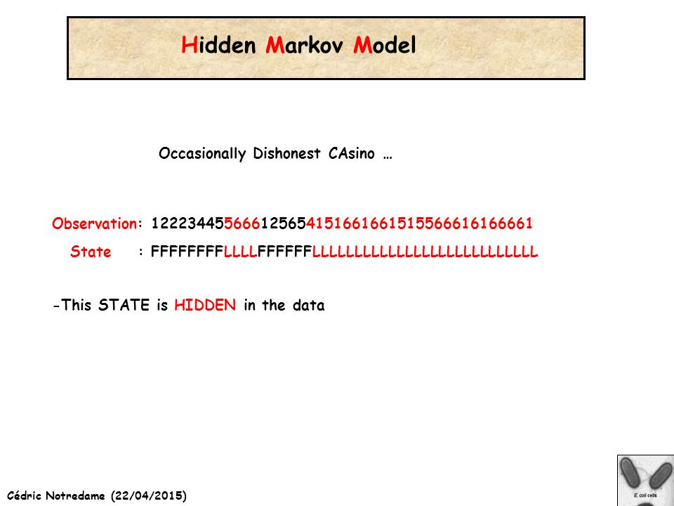 Cédric Notredame (22/04/2015) Hidden Markov Model Occasionally Dishonest CAsino … -This STATE is HIDDEN in the data Observation: 122234455666125654151661661515566616166661 State : FFFFFFFFLLLLFFFFFFLLLLLLLLLLLLLLLLLLLLLLLLLLL