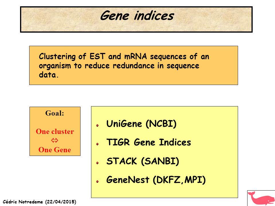 Cédric Notredame (22/04/2015) UniGene (NCBI) TIGR Gene Indices STACK (SANBI) GeneNest (DKFZ,MPI) Goal: One cluster  One Gene Gene indices Clustering of EST and mRNA sequences of an organism to reduce redundance in sequence data.