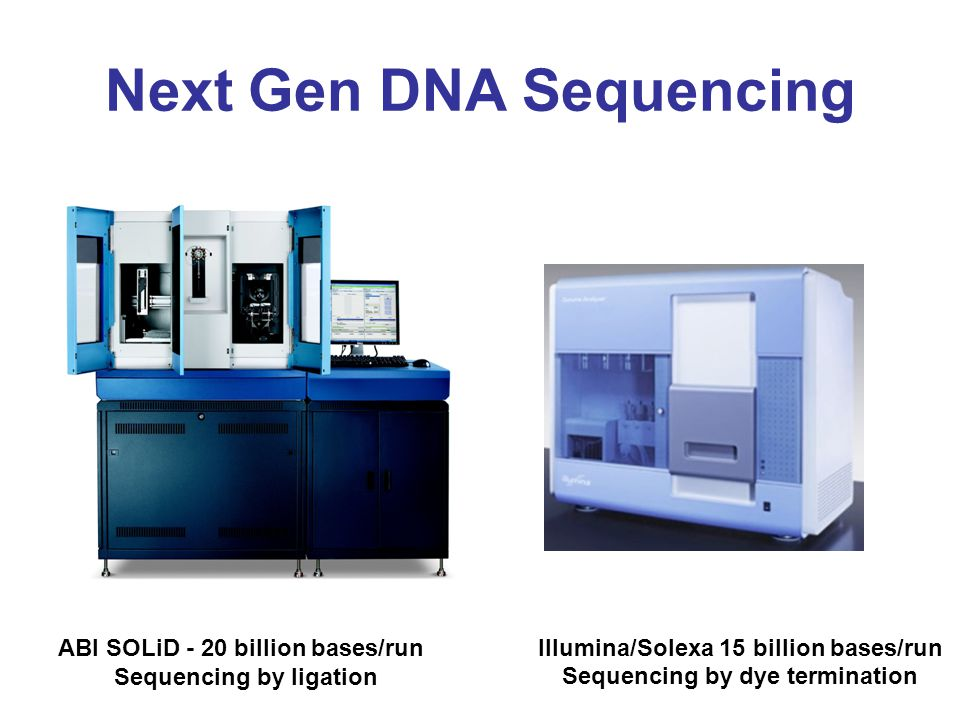 Next Gen DNA Sequencing ABI SOLiD - 20 billion bases/runIllumina/Solexa 15 billion bases/run Sequencing by ligation Sequencing by dye termination