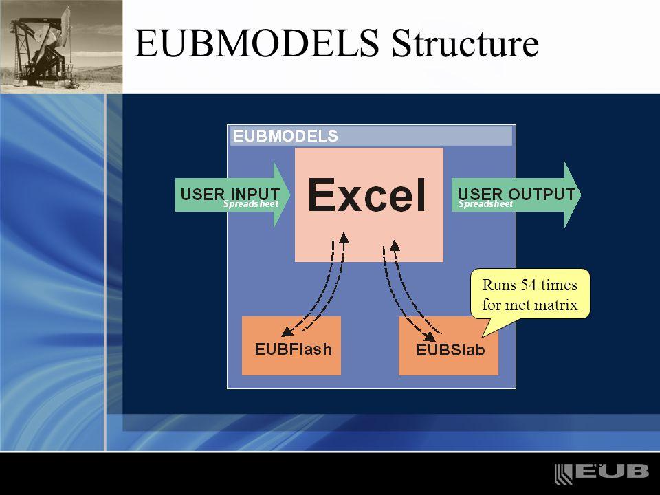 18 EUBMODELS Structure Runs 54 times for met matrix
