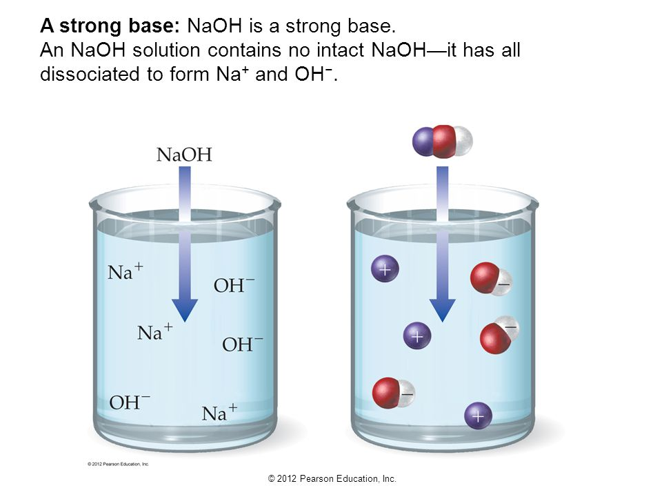 © 2012 Pearson Education, Inc. A strong base: NaOH is a strong base.