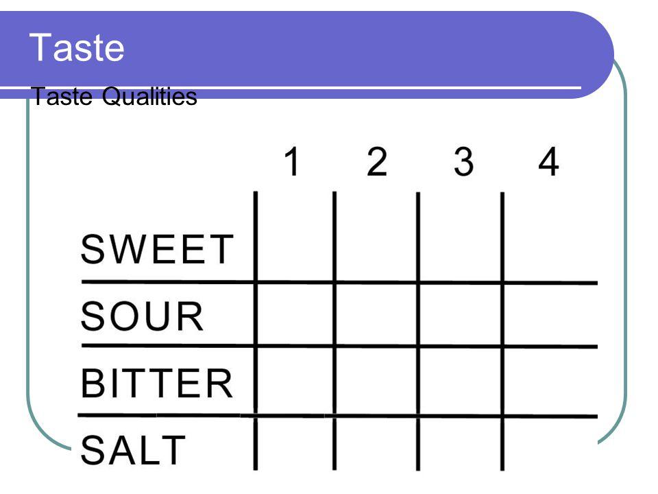 Taste Taste Qualities