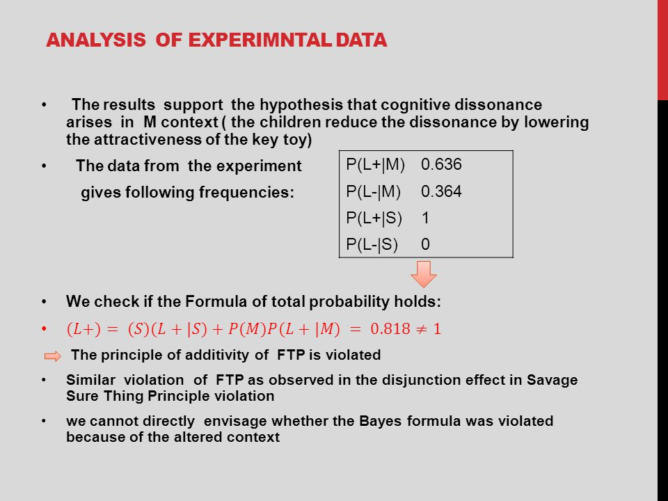ANALYSIS OF EXPERIMNTAL DATA P(L+|M)0.636 P(L-|M)0.364 P(L+|S)1 P(L-|S)0