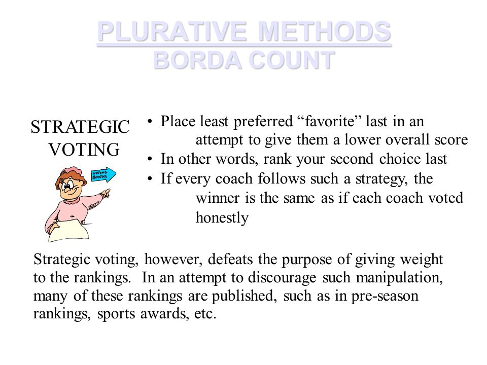PLURATIVE METHODS BORDA COUNT STRATEGIC VOTING Place least preferred favorite last in an attempt to give them a lower overall score In other words, rank your second choice last If every coach follows such a strategy, the winner is the same as if each coach voted honestly Strategic voting, however, defeats the purpose of giving weight to the rankings.