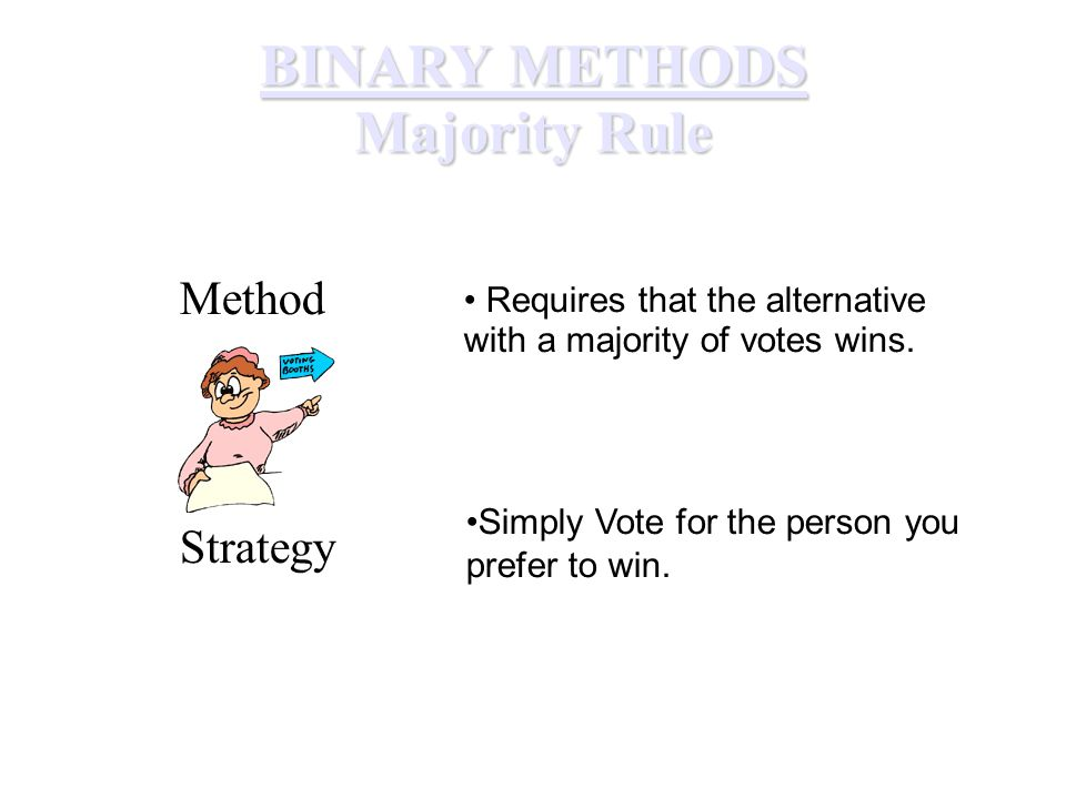 BINARY METHODS Majority Rule Method Requires that the alternative with a majority of votes wins.