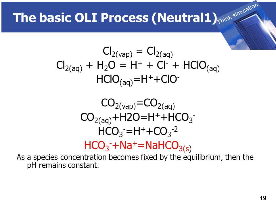 THINK SIMULATION Think simulation 19 The basic OLI Process (Neutral1) Cl 2(vap) = Cl 2(aq) Cl 2(aq) + H 2 O = H + + Cl - + HClO (aq) HClO (aq) =H + +C