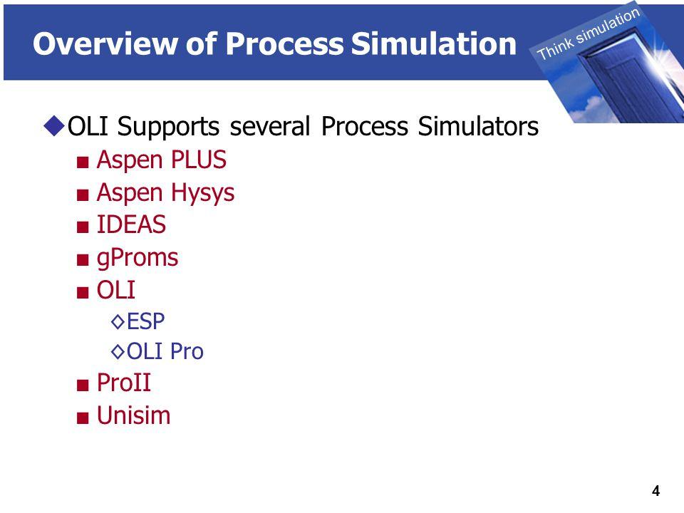 THINK SIMULATION Think simulation 4 Overview of Process Simulation  OLI Supports several Process Simulators ■ Aspen PLUS ■ Aspen Hysys ■ IDEAS ■ gProms ■ OLI ◊ESP ◊OLI Pro ■ ProII ■ Unisim
